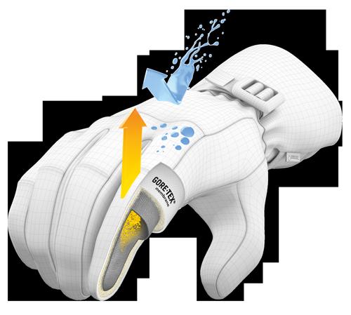 Un gant avec membrane Gore-Tex