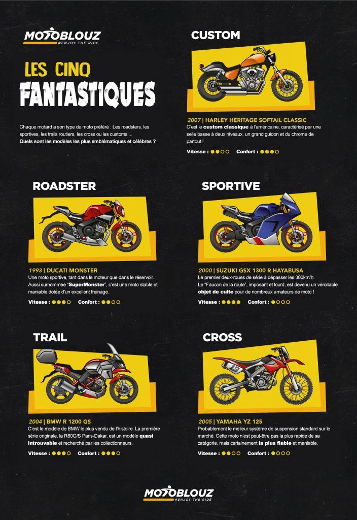 Les-5-Fantastiques-Motoblouz