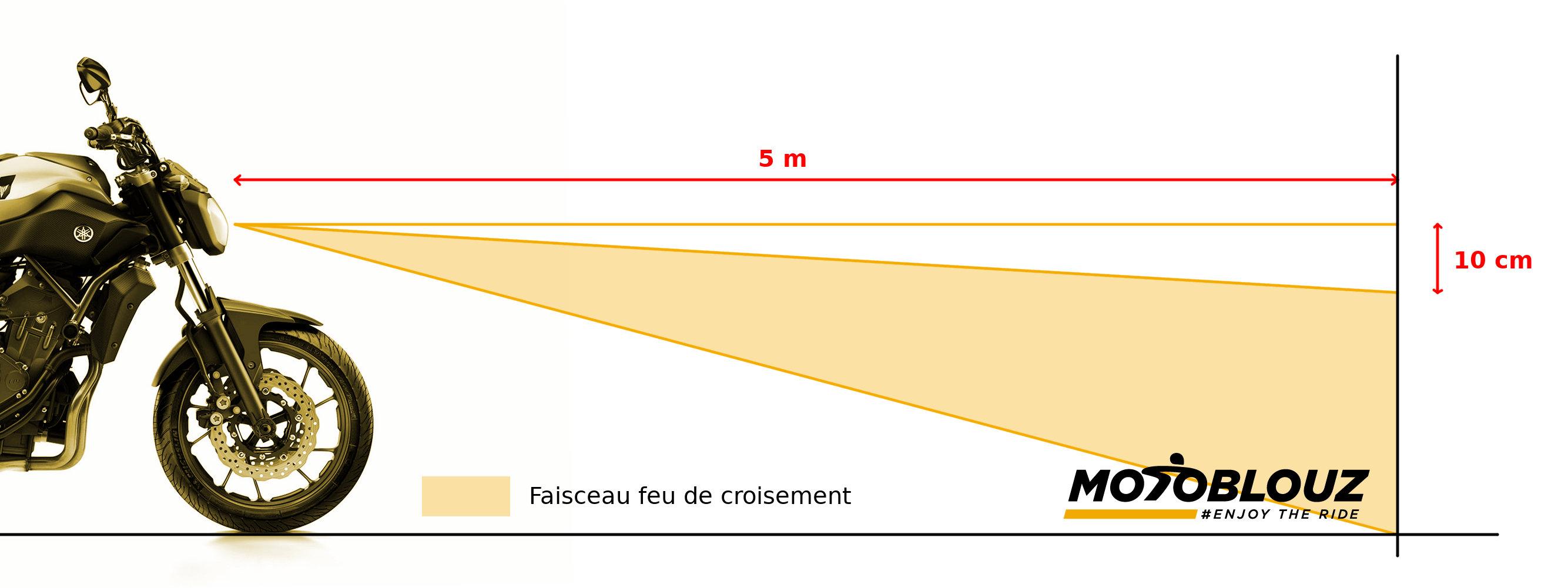 Régler la hauteur du phare de sa moto
